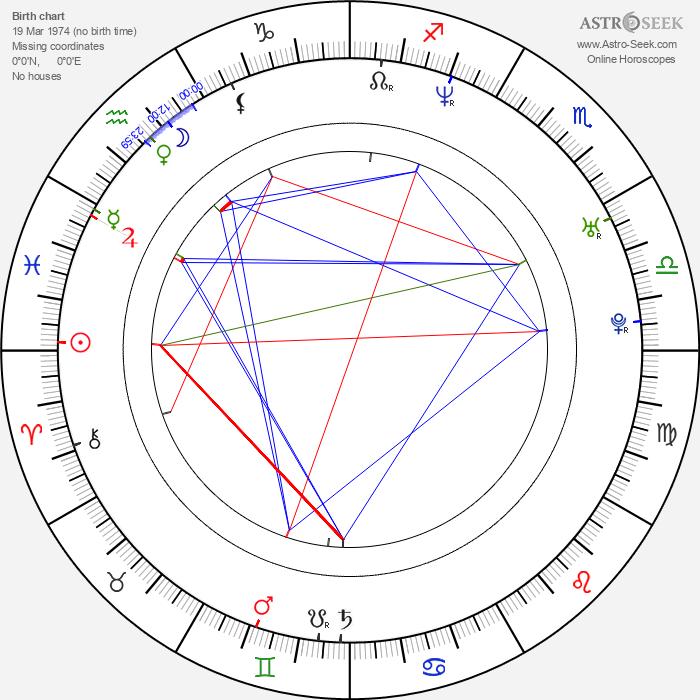 Luďka Kuralová - Astrology Natal Birth Chart