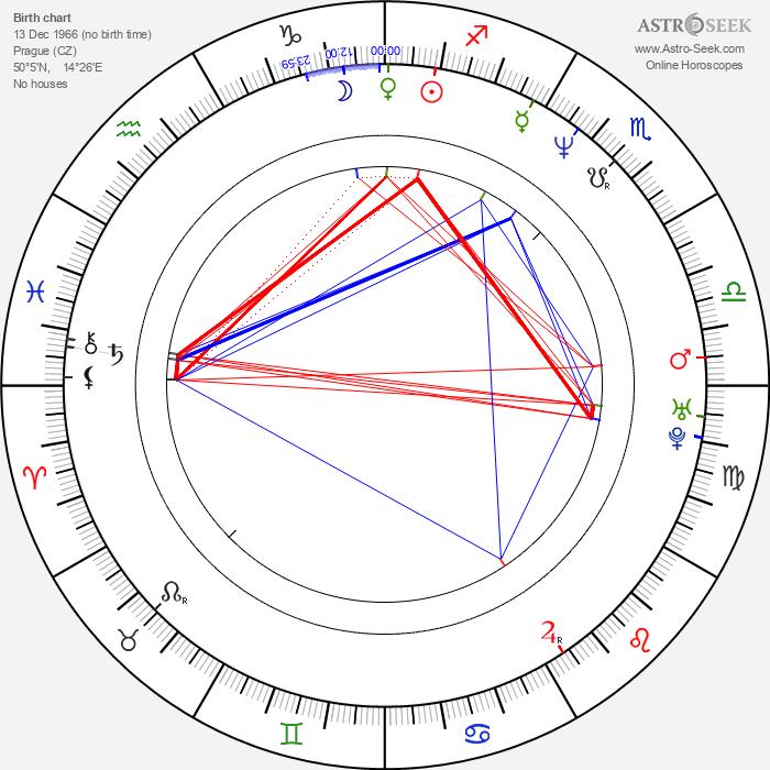 Ludmila Hoppová - Astrology Natal Birth Chart