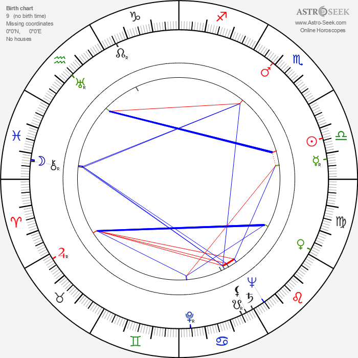 Ludmila Stambolieva - Astrology Natal Birth Chart