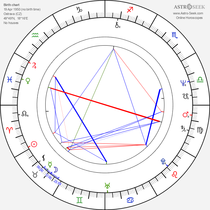 Ludvík Klega - Astrology Natal Birth Chart