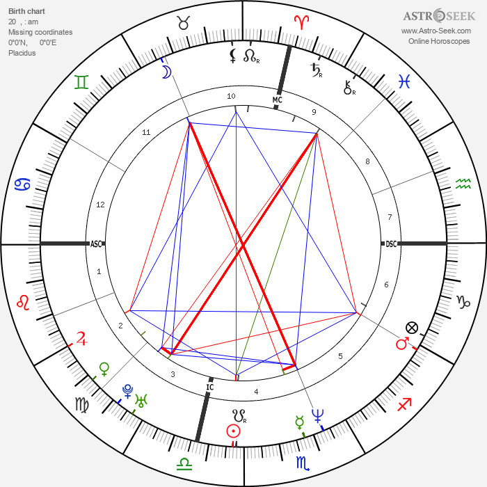 Luigi Lo Cascio - Astrology Natal Birth Chart