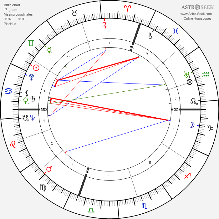 Luigi Scarabello - Astrology Natal Birth Chart