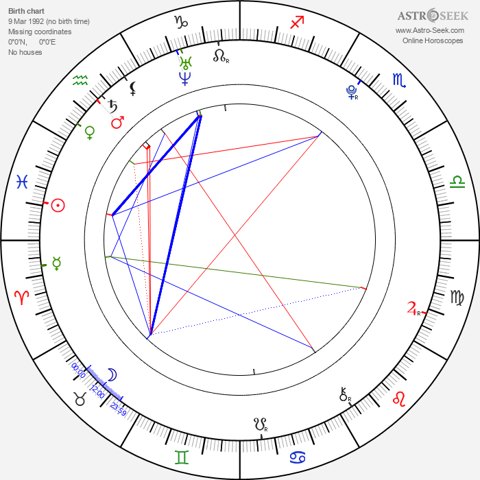 Luis Armand Garcia - Astrology Natal Birth Chart