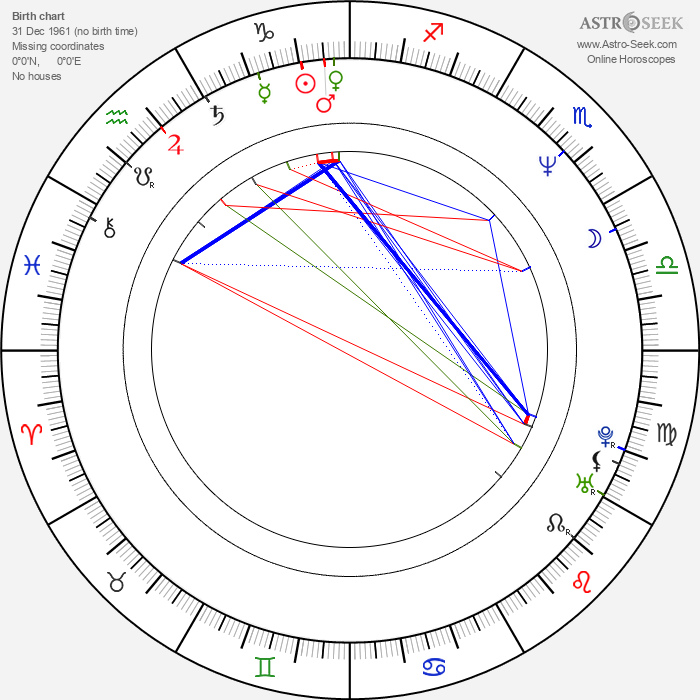 Luis Felipe Tovar - Astrology Natal Birth Chart