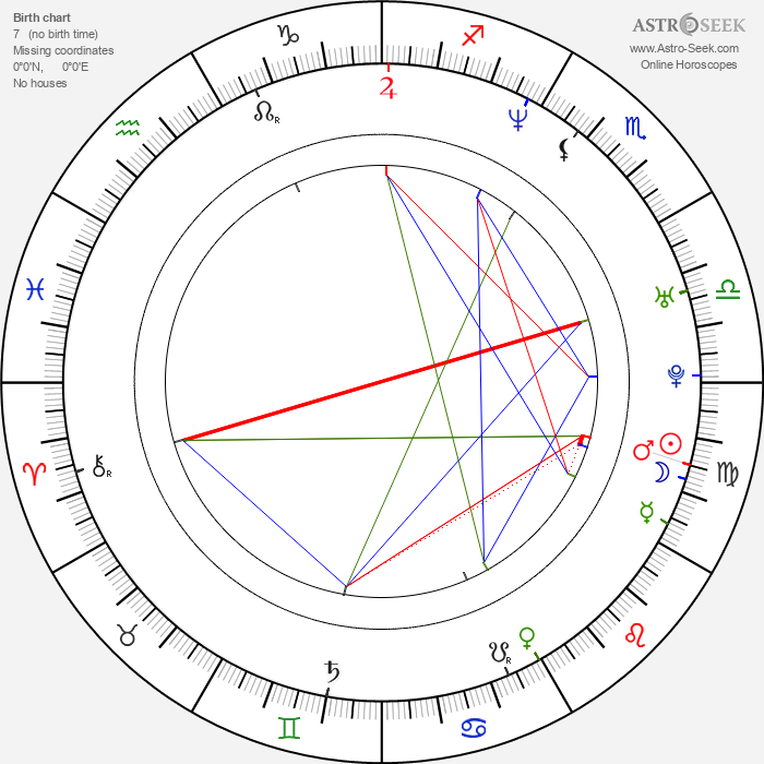 Luis Gerónimo Abreu - Astrology Natal Birth Chart