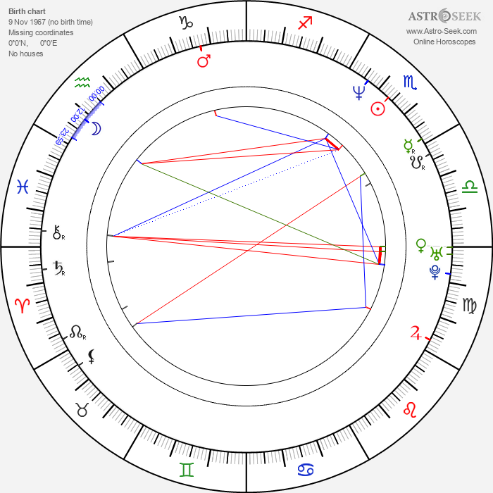 Luis Mesa - Astrology Natal Birth Chart