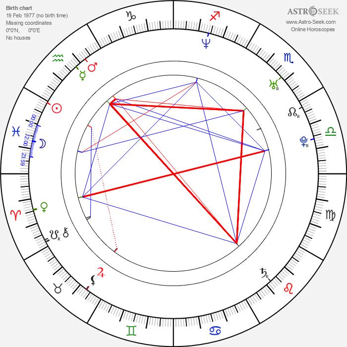 Luis Piedrahita - Astrology Natal Birth Chart