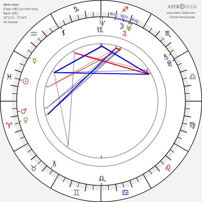 Luise Helm - Astrology Natal Birth Chart