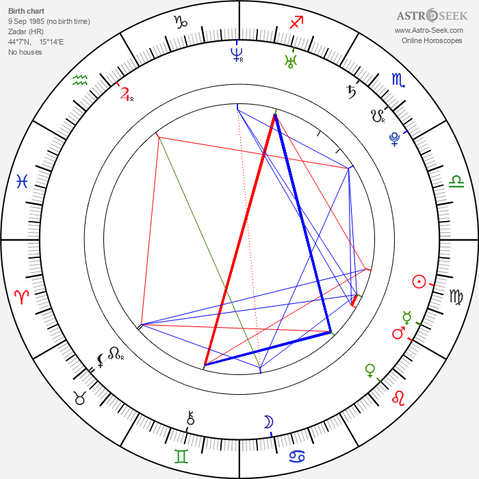 Luka Modrič - Astrology Natal Birth Chart