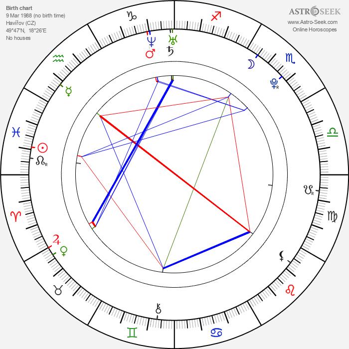 Lukáš Daneček - Astrology Natal Birth Chart