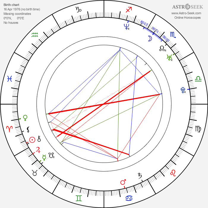 Lukas Haas - Astrology Natal Birth Chart