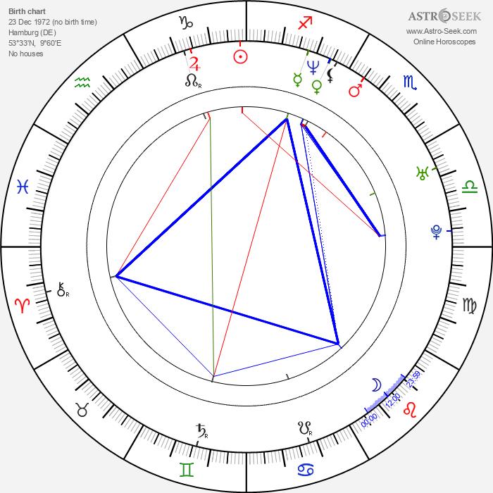 Lukas Hilbert - Astrology Natal Birth Chart