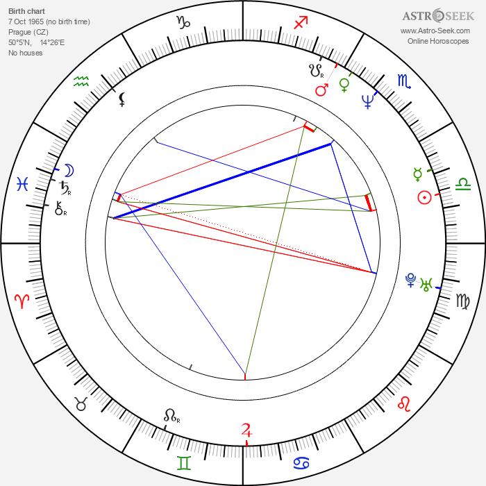 Lukáš Hlavica - Astrology Natal Birth Chart