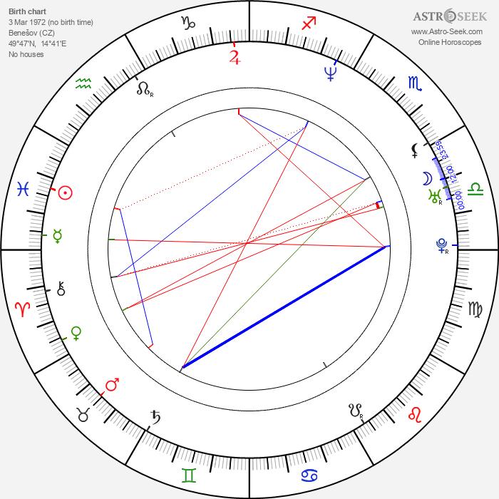 Lukáš Jurek - Astrology Natal Birth Chart