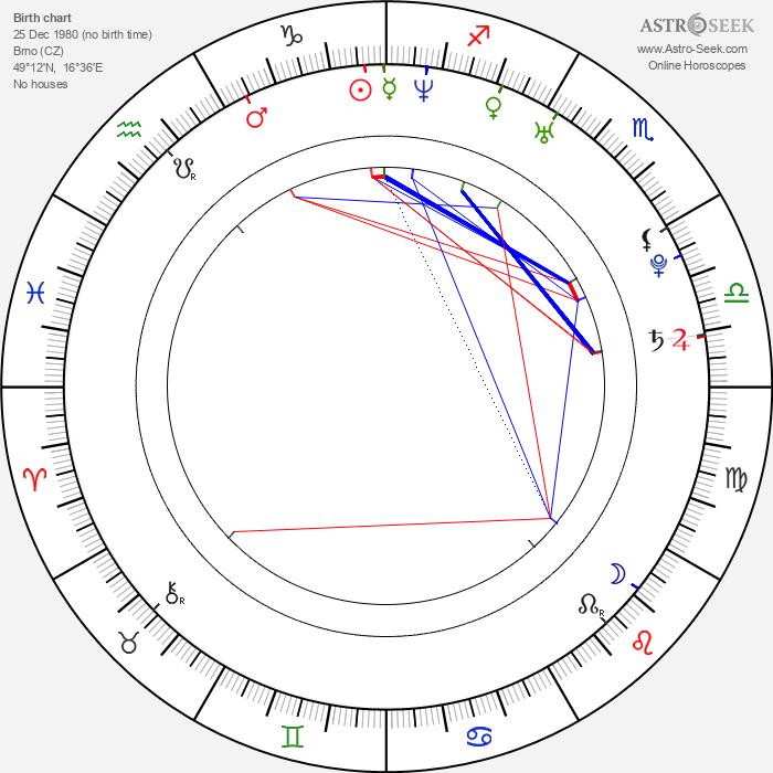 Lukáš Kantor - Astrology Natal Birth Chart