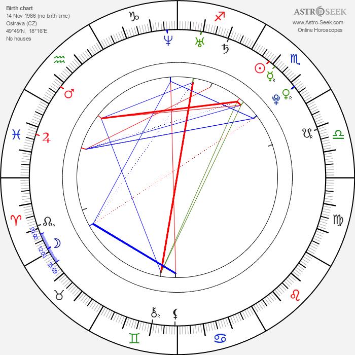 Lukáš Klimek - Astrology Natal Birth Chart