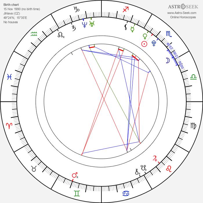 Lukáš Krpálek - Astrology Natal Birth Chart