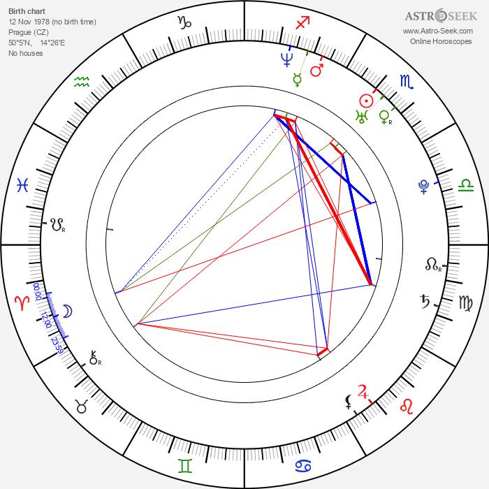 Lukáš Kumpricht - Astrology Natal Birth Chart