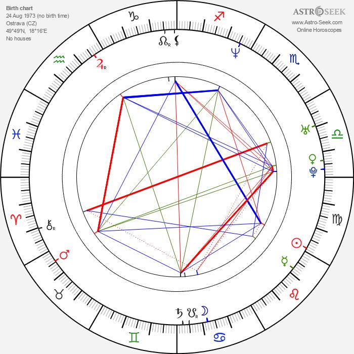 Lukáš Přibyl - Astrology Natal Birth Chart