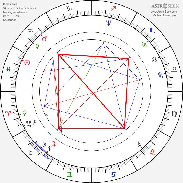 Lukáš Zíb - Astrology Natal Birth Chart