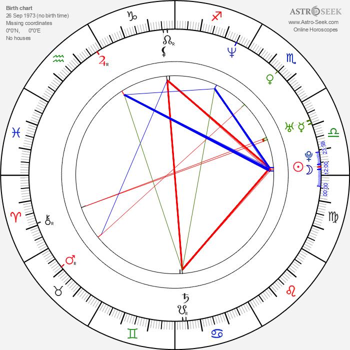 Lukasz Gottwald - Astrology Natal Birth Chart