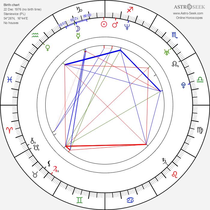 Lukasz Konopka - Astrology Natal Birth Chart