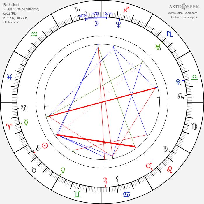 Lukasz Ploszajski - Astrology Natal Birth Chart