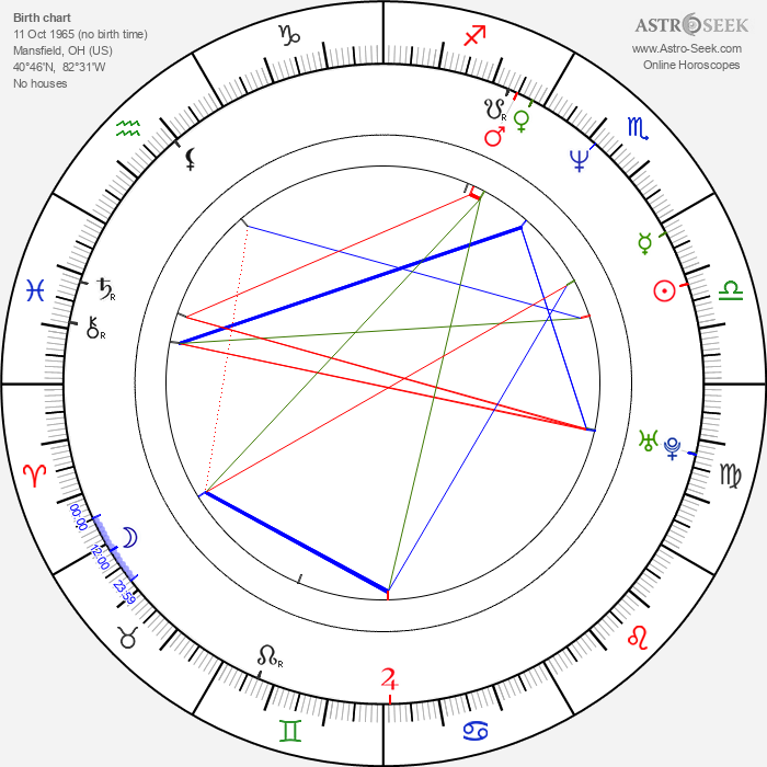 Luke Perry - Astrology Natal Birth Chart