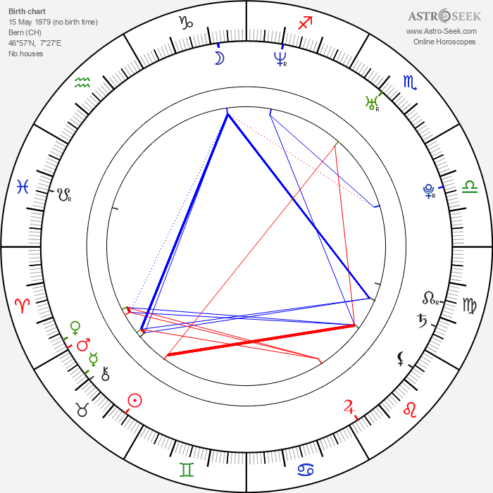 Luke Wilkins - Astrology Natal Birth Chart