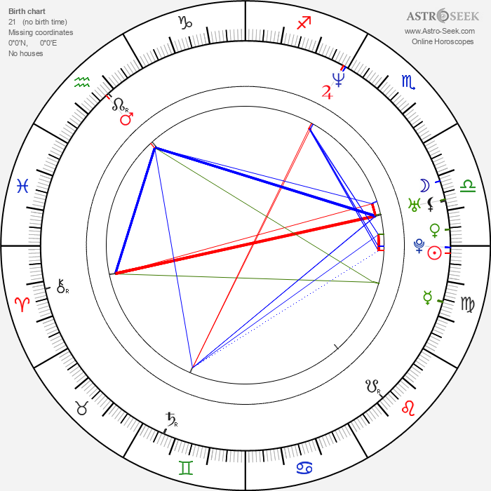Luke Wilson - Astrology Natal Birth Chart