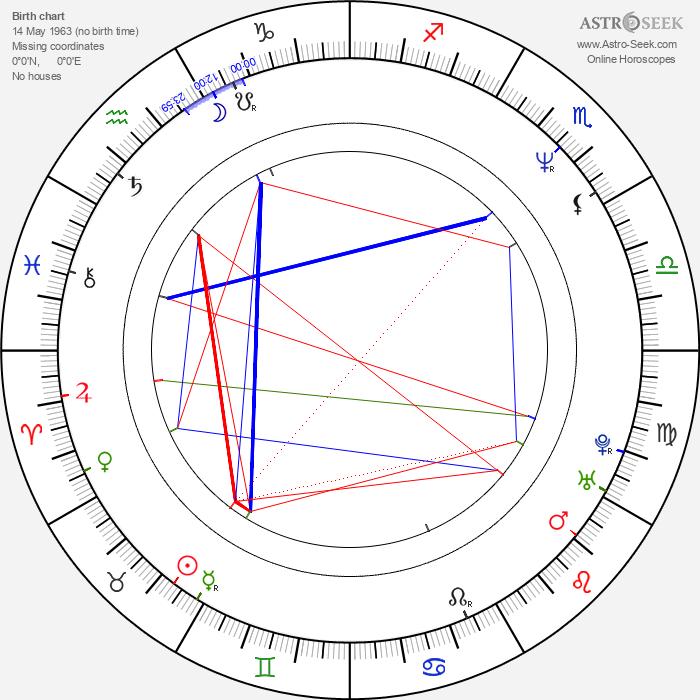Luly Bossa - Astrology Natal Birth Chart