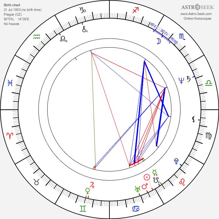 Lumír Tuček - Astrology Natal Birth Chart