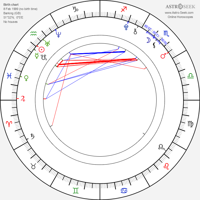 Luna Scarlett - Astrology Natal Birth Chart
