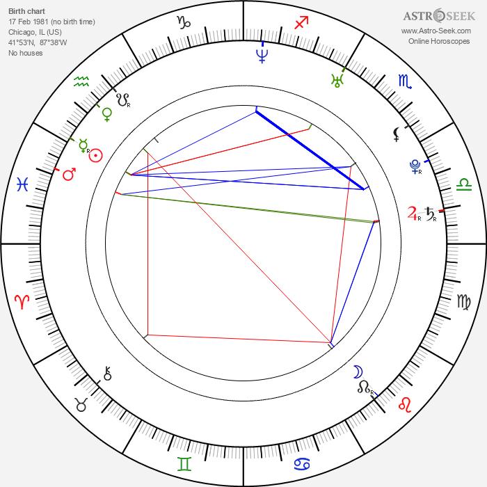 Lupe Fiasco - Astrology Natal Birth Chart