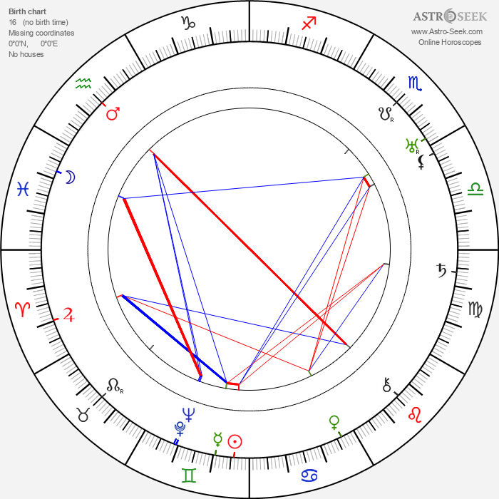 Lupino Lane - Astrology Natal Birth Chart