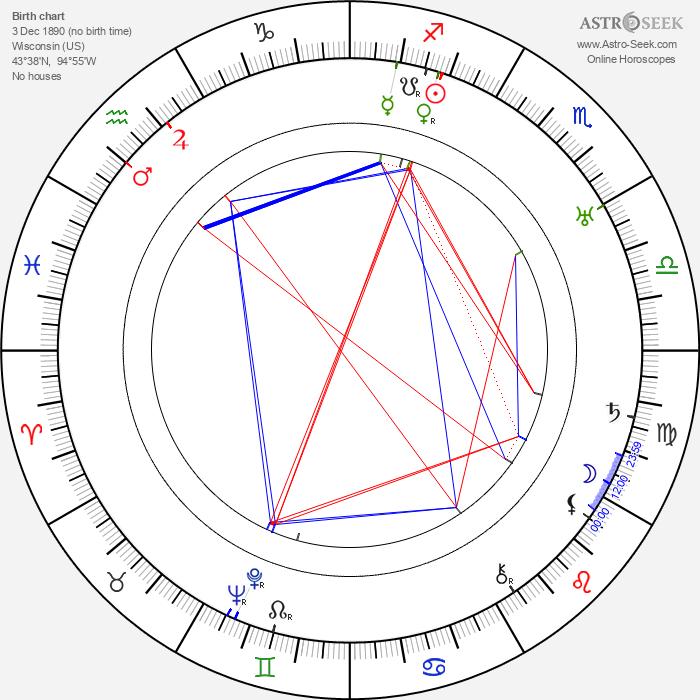 Luray Huntley - Astrology Natal Birth Chart