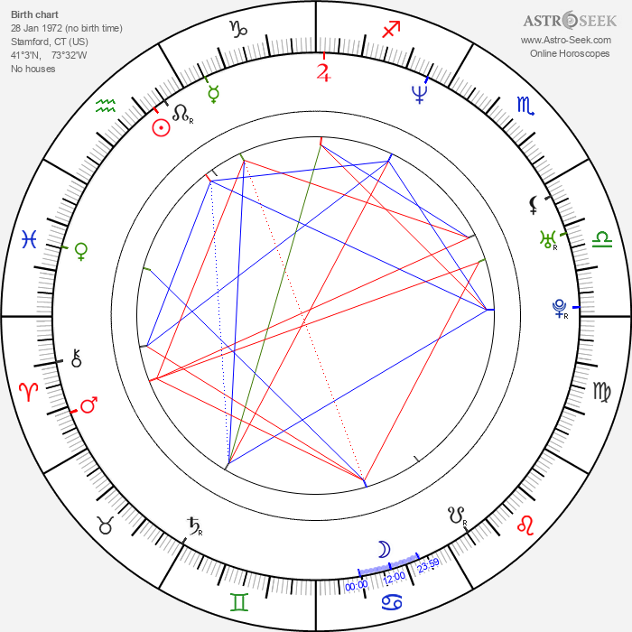 Luther Creek - Astrology Natal Birth Chart