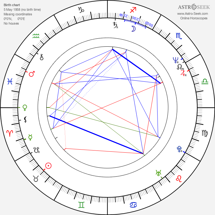 Lutz Konermann - Astrology Natal Birth Chart