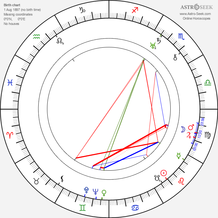 Lya Mara - Astrology Natal Birth Chart