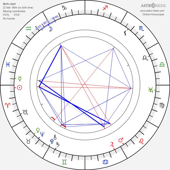 Lyda Borelli - Astrology Natal Birth Chart