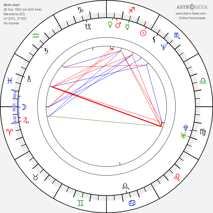 Lydia Bosch - Astrology Natal Birth Chart