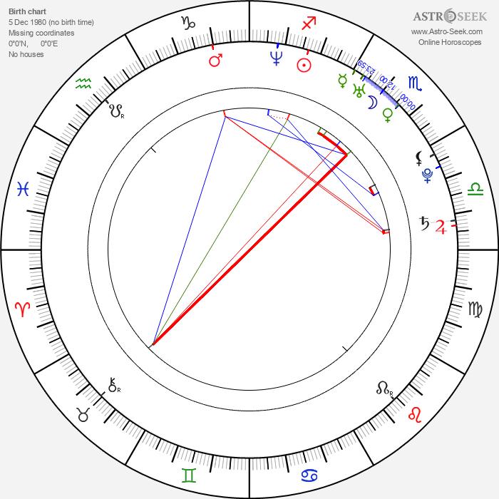 Lydia Leonard - Astrology Natal Birth Chart