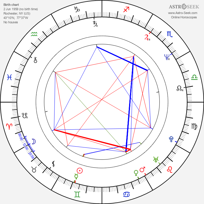 Lydia Lunch - Astrology Natal Birth Chart