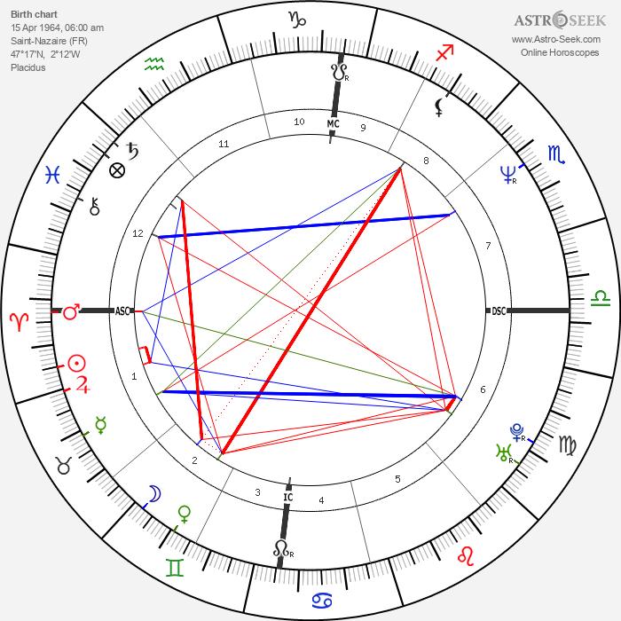 Lydie Denier - Astrology Natal Birth Chart