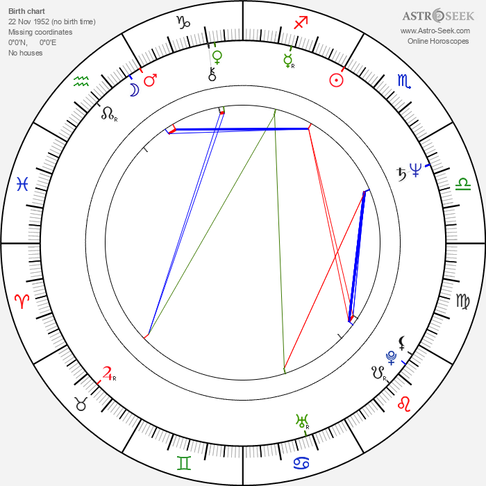 Lydie Polfer - Astrology Natal Birth Chart