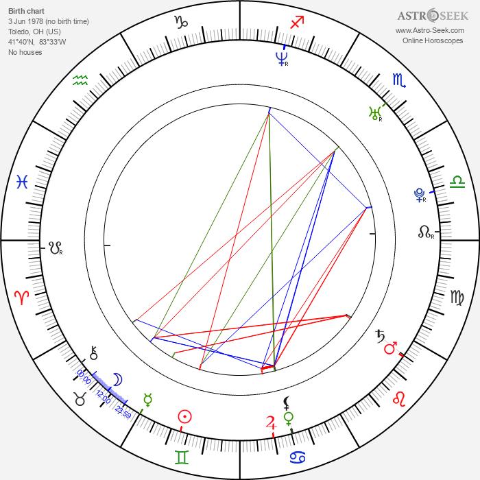 Lyfe Jennings - Astrology Natal Birth Chart