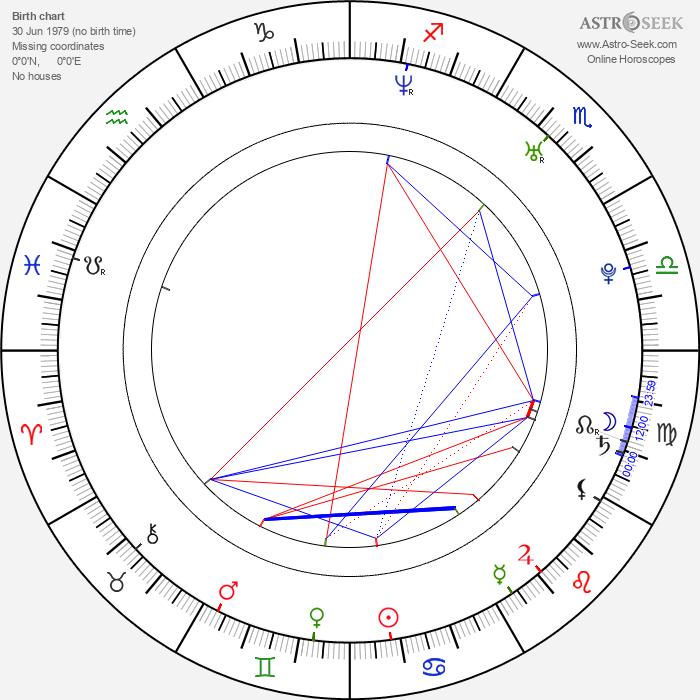 Lyle Brocato - Astrology Natal Birth Chart