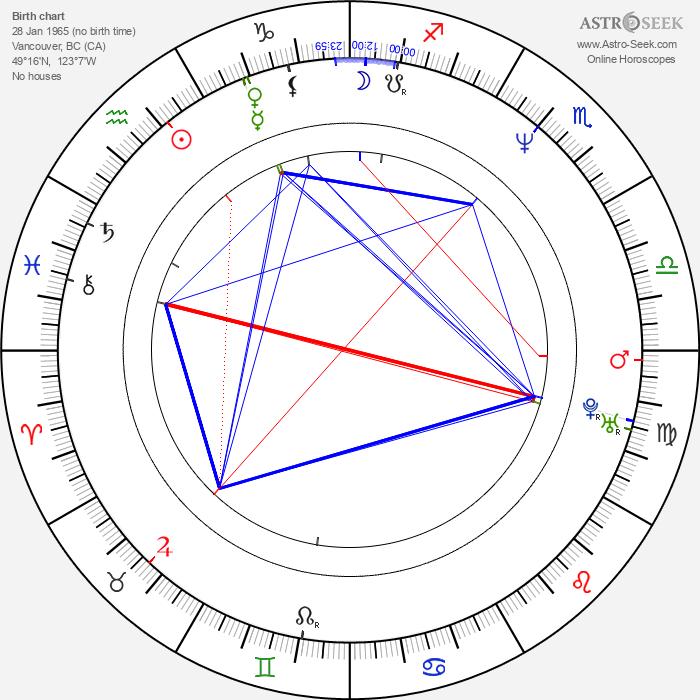 Lynda Boyd - Astrology Natal Birth Chart