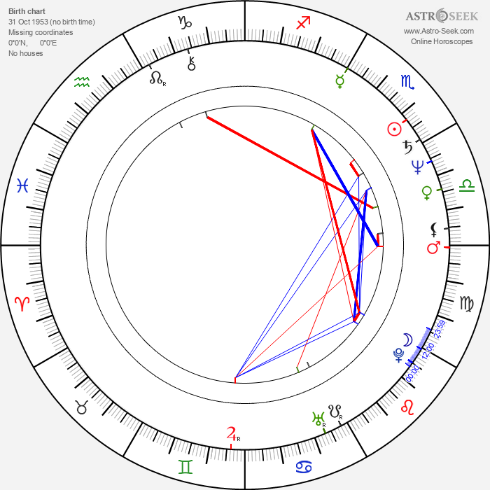 Lynda Goodfriend - Astrology Natal Birth Chart