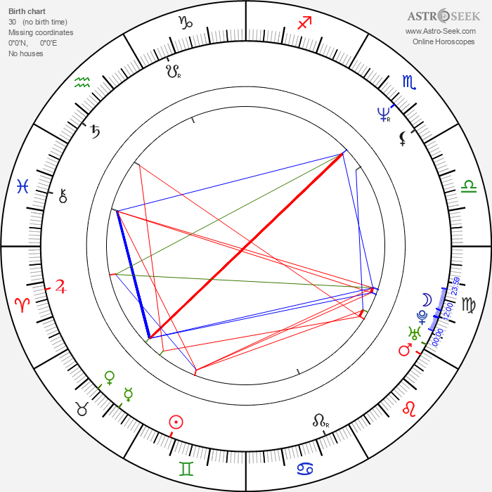 Lynda Wiesmeier - Astrology Natal Birth Chart